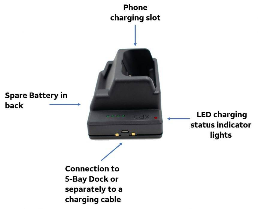 GPSLockbox Charging Unit